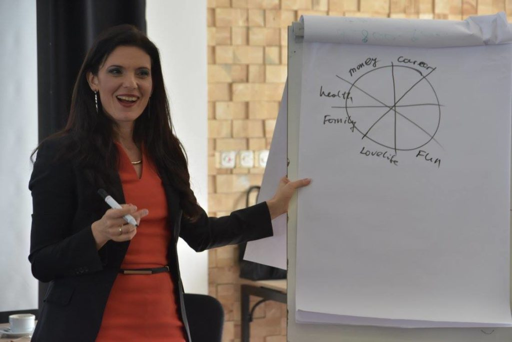 Katrin Prentice, Coaching Supervision Masterclass Facilitator, showing the Wheel of Life Exercise