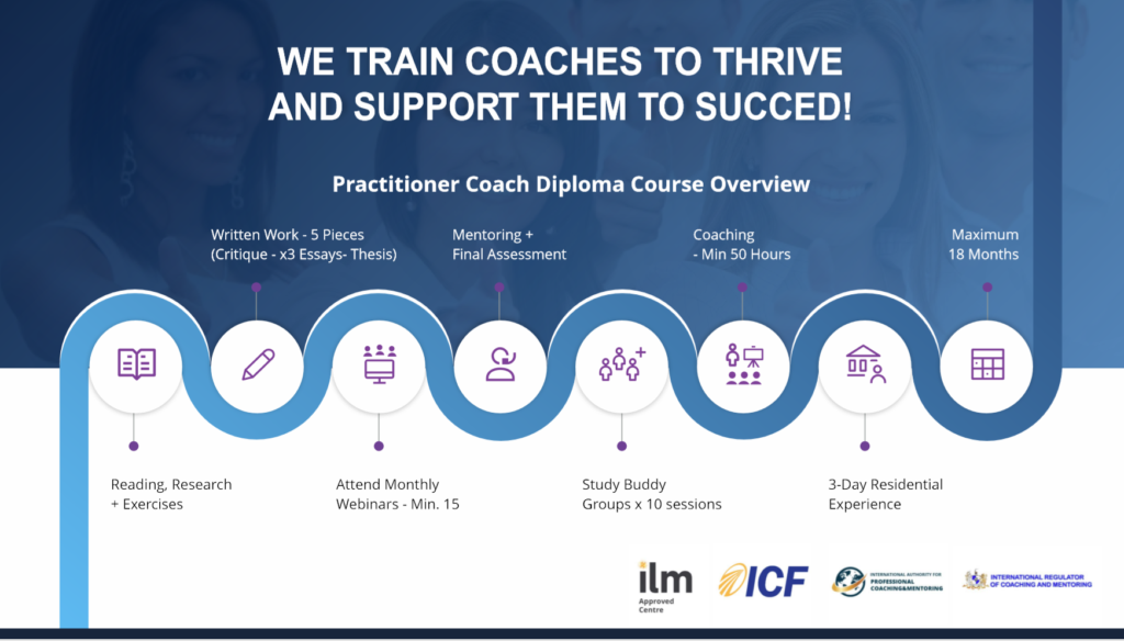 Practitioner Diploma in life executive coaching