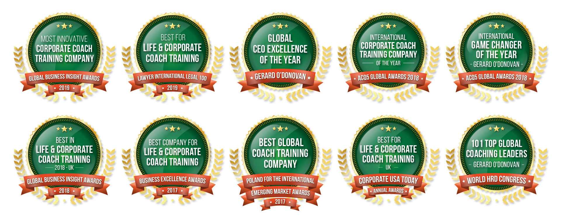 Multiple best company and Training Awards